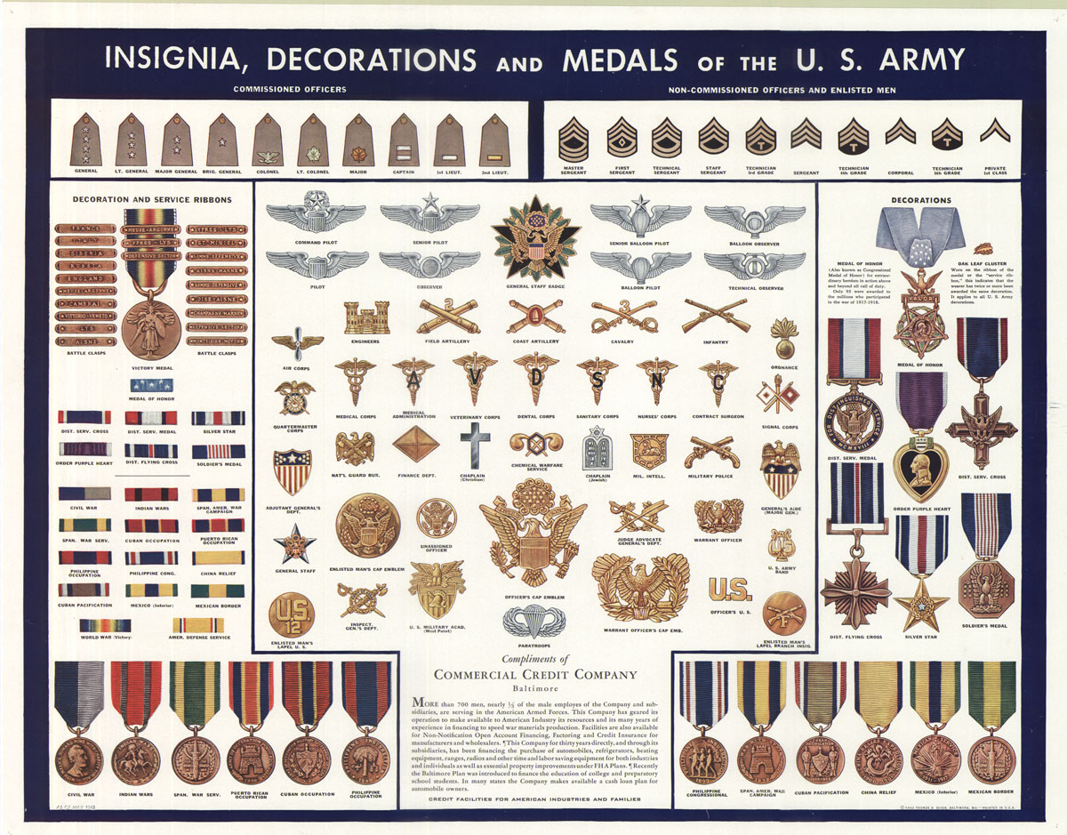 Army medals chart pictures to pin on pinterest pinsdaddy for Air force decoration chart